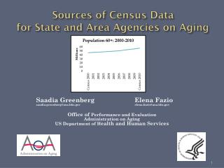 Sources of Census Data for State and Area Agencies on Aging