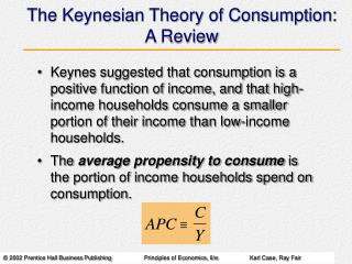 The Keynesian Theory of Consumption:  A Review
