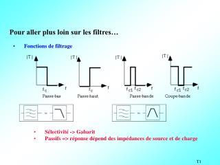 Fonctions de filtrage Sélectivité -> Gabarit