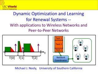 Dynamic Optimization and Learning  for Renewal Systems --