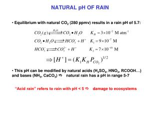 NATURAL pH OF RAIN