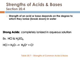 Strengths of Acids & Bases Section 20.4