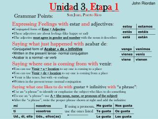 Expressing Feelings with  estar  and  adjectives : Conjugated form of  Estar  + Adjective