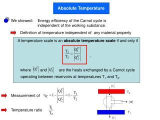 Absolute Temperature