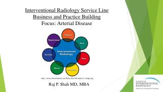 Interventional Radiology Service Line  Business and Practice Building Focus: Arterial Disease