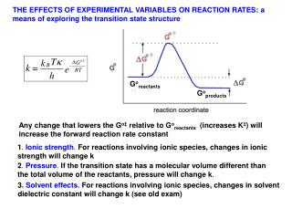 THE EFFECTS OF EXPERIMENTAL VARIABLES ON REACTION RATES: a means of exploring the transition state structure