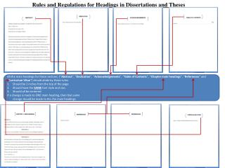 Rules and Regulations for Headings in Dissertations and Theses