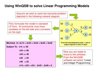 Using WinQSB to solve Linear Programming Models