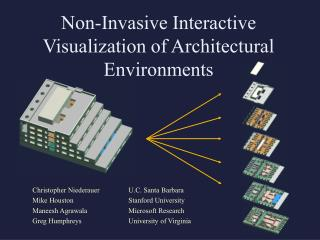 Non-Invasive Interactive Visualization of Architectural Environments