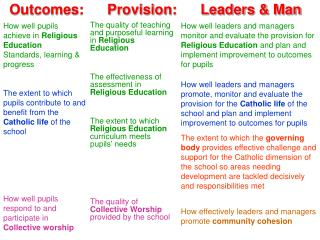 Outcomes:      Provision:      Leaders & Man