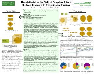 Revolutionizing the Field of Grey-box Attack Surface Testing with Evolutionary Fuzzing