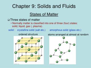 Chapter 9: Solids and Fluids