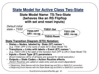 State Model for Active Class Two-State