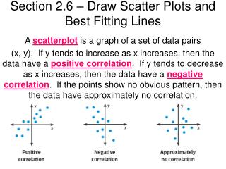 Section 2.6 – Draw Scatter Plots and Best Fitting Lines