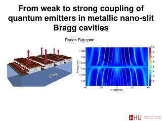 From weak to strong coupling of quantum emitters in metallic nano-slit Bragg cavities
