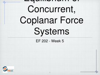 Equilibrium of Concurrent, Coplanar Force Systems