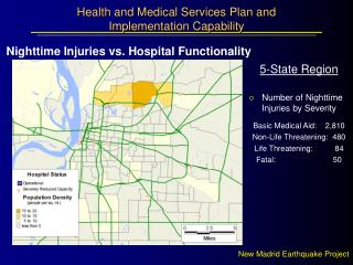 Health and Medical Services Plan and Implementation Capability