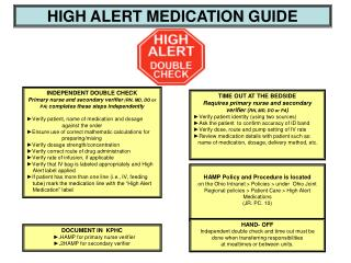 HIGH ALERT MEDICATION GUIDE