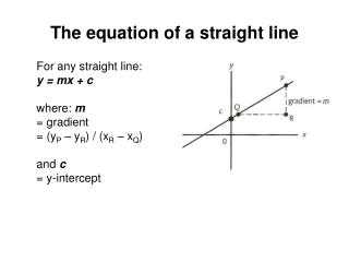 The equation of a straight line