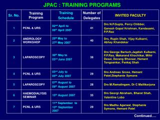 JPAC : TRAINING PROGRAMS
