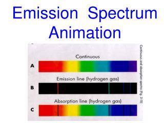 Emission Spectrum Animation