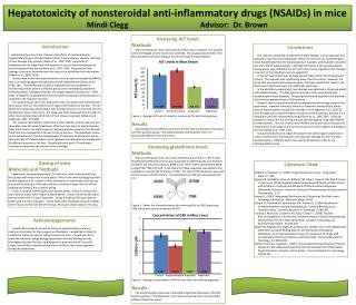 Hepatotoxicity of nonsteroidal anti-inflammatory drugs (NSAIDs) in mice