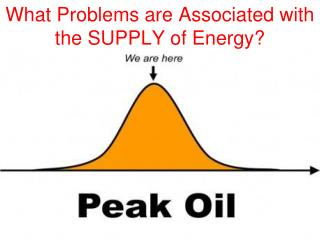 What Problems are Associated with the SUPPLY of Energy?