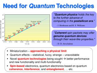 Need for  Quantum  Technologies
