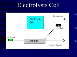 Electrolysis Cell