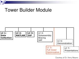 Tower Builder Module