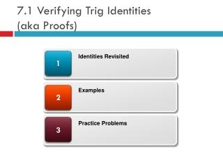 7.1 Verifying Trig Identities  (aka Proofs)