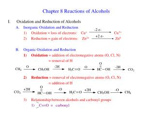 Chapter 8 Reactions of Alcohols