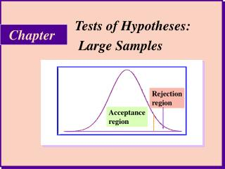 Tests of Hypotheses:                       Large Samples
