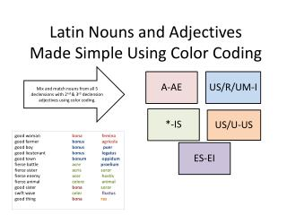 Latin Nouns  and Adjectives  Made Simple Using Color Coding