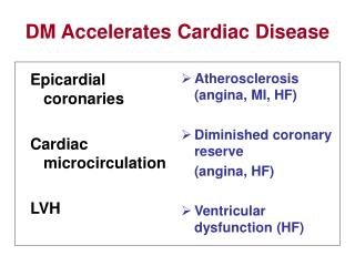 DM Accelerates Cardiac Disease