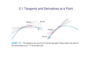 2.1 Tangents and Derivatives at a Point