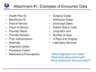 Attachment #1: Examples of Encounter Data