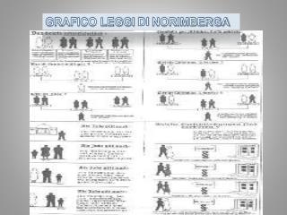 GRAFICO LEGGI  DI  NORIMBERGA