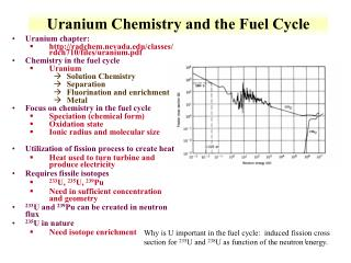 Uranium Chemistry and the Fuel Cycle