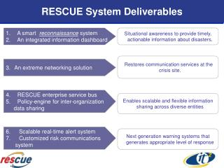 RESCUE System Deliverables