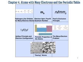 Hydrogen-Like Orbitals for Many-Electron Atoms