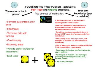 FOCUS ON THE 'HUG' POSTER – gateway to  Fair Trade  and  Organic  questions .