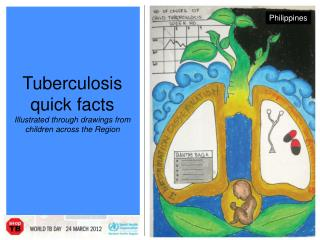 Tuberculosis quick facts Illustrated through drawings from children across the Region