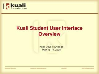 Kuali Student User Interface Overview