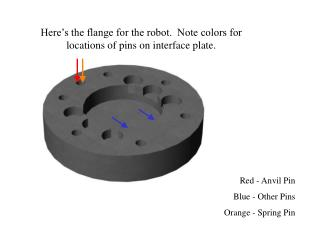 Here's the flange for the robot.  Note colors for locations of pins on interface plate.