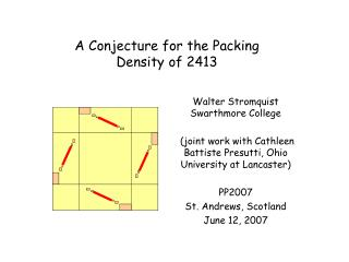 A Conjecture for the Packing Density of 2413