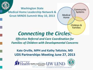 Washington State  Medical Home Leadership Network & Great MINDS Summit May 10, 2013
