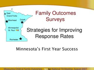 Strategies for Improving Response Rates
