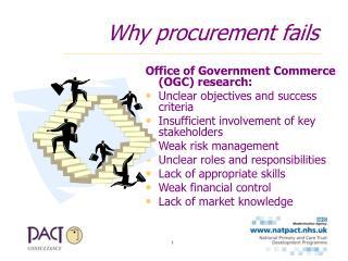 Why procurement fails