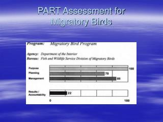 PART Assessment for  Migratory Birds